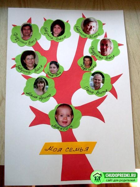 Поделка на тему семьи для детского сада