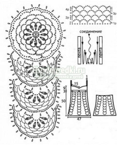Вязание сарафанов