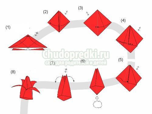 Итак, схемы оригами цветов из