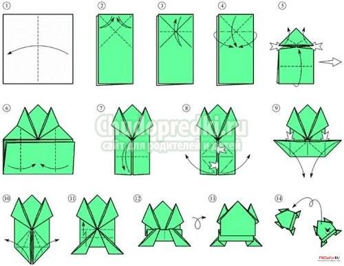 Как сделать оригами из бумаги лягушку
