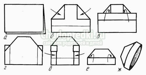 Инструкция как из бумаги