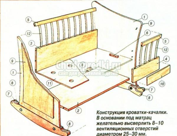Своими руками детская кроватка для новорожденных