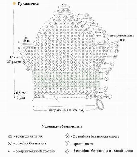 Вязание свитера пошаговое видео