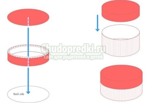Как сделать крышку из бумаги круглую