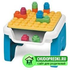 Конструкторы для детей раннего возраста