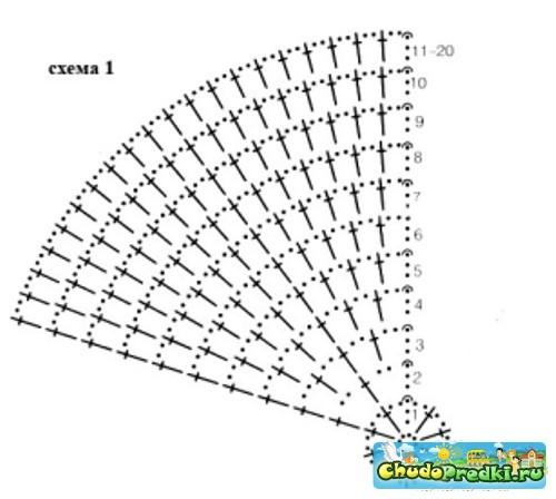 Вязание крючком шапочек для мальчиков схема 544