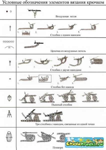 Крючок схемы все виды