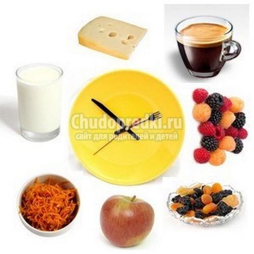 Питание для похудения