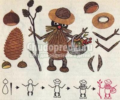 Детские поделки из природного материала