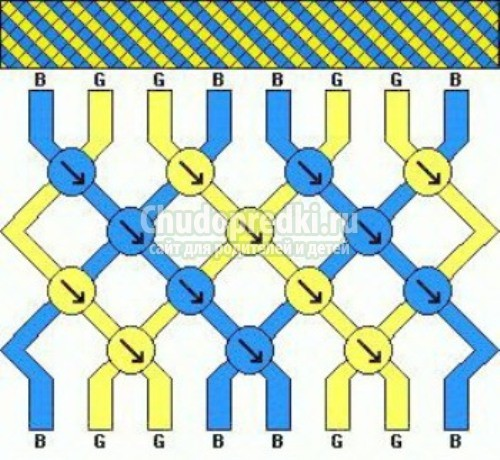 Схемы фенечек из мулине схемы для начинающих