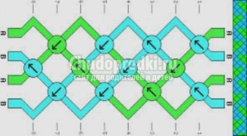 Схемы фенечек из пряжи