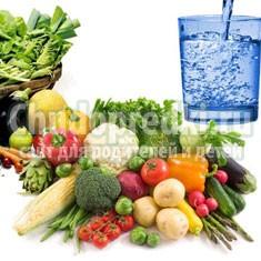10 самых эффективных и быстрых диет