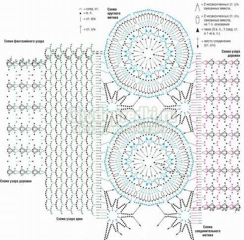 Летние кофточки крючком: схемы вязания