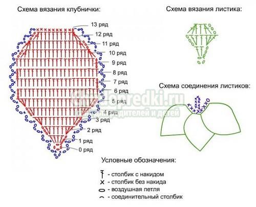 Схема салфетки клубника
