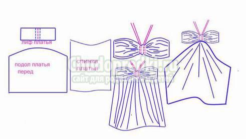 Как просто сшить летнее платье? Лучшие модели для начинающих
