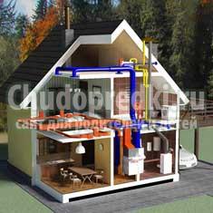Отопление загородного дома: виды отопительных систем