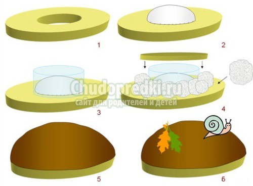 Как сделать гриб из бумаги