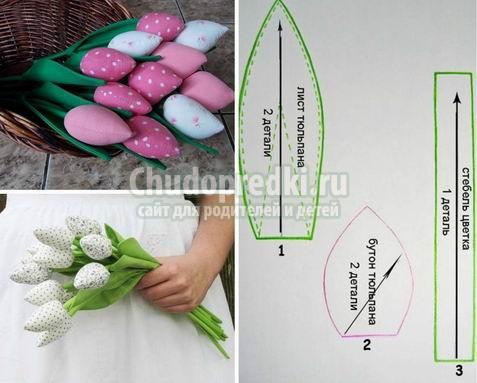 Как сделать подарок маме на 8 марта? Идеи и фото