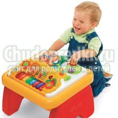Самые популярные развивающие игрушки для детей до 3 лет