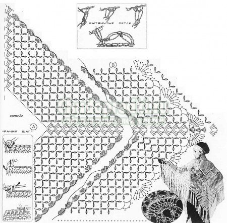 Схема вязания шали - накидки